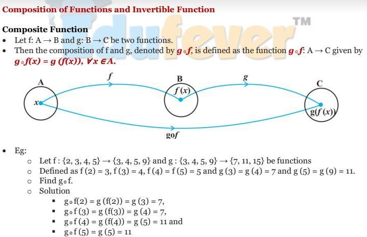 Class 12 Maths Revision Notes