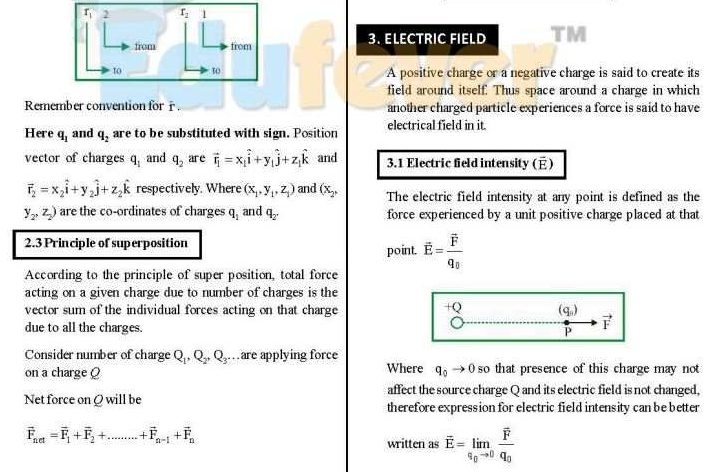 Class 12 Physics Revision Notes