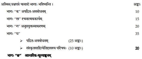 Class 12 Sanskrit Core Exam Pattern