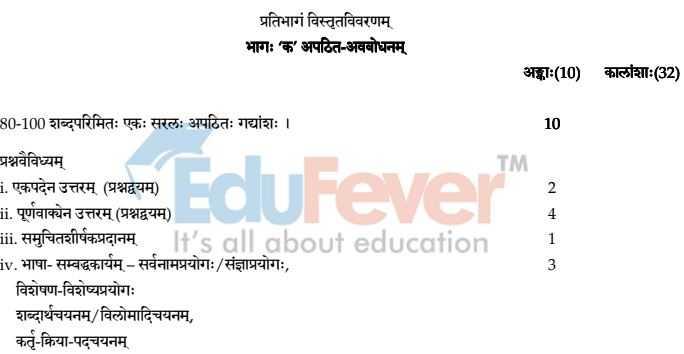 Class 12 Sanskrit Elective Practical