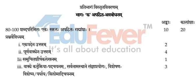 Class 12 Sanskrit Practical