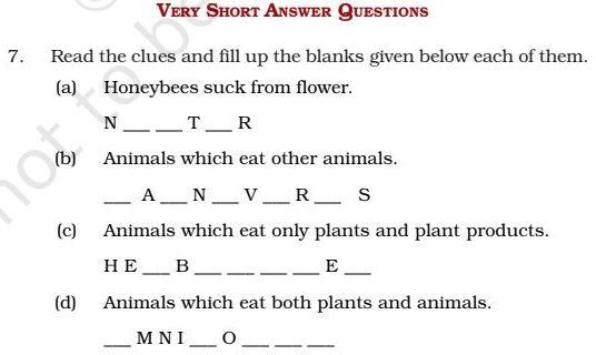 Class 6 Science Exemplar Book & Solutions